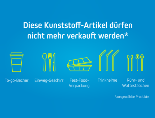 Ban on One-Way Plastic in Germany